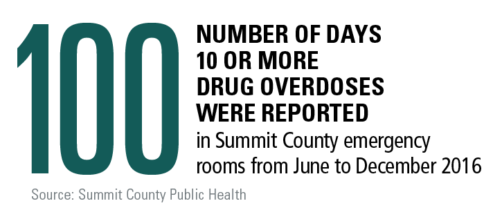 100 Days of Double Digit Drug Overdoses