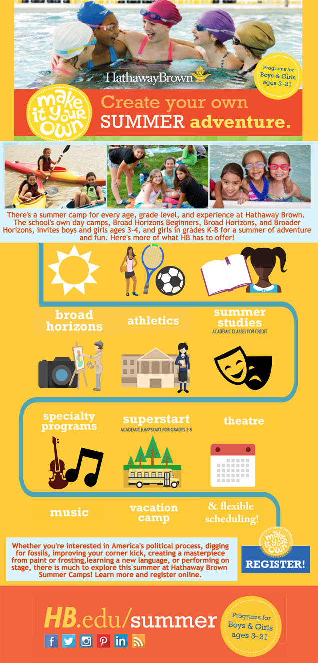 Summer-camps-infographic 636x